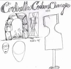 Cinderella Cosumechanges