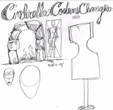 Cinderella Cosumechanges